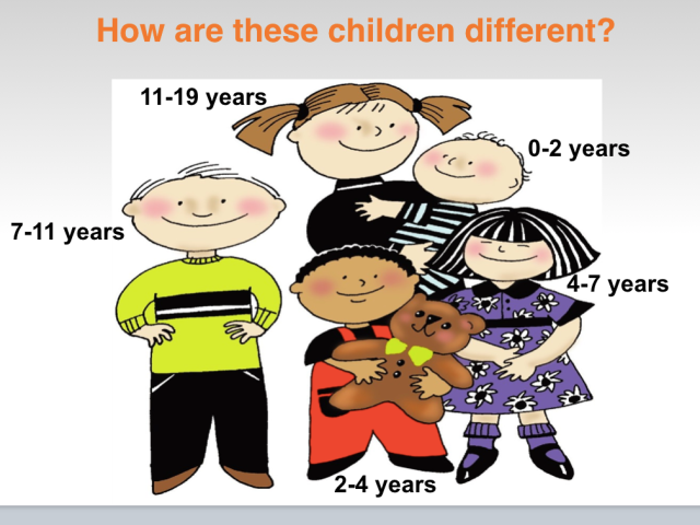 How are children different